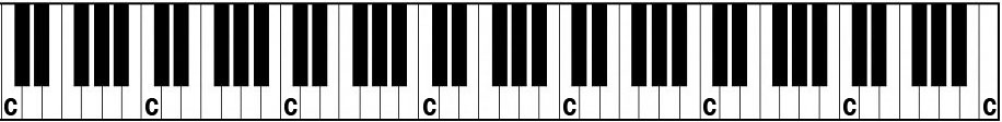 Piano keyboard showing all C keys.