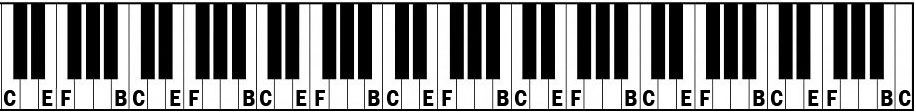 Piano keyboard with all B, C, E, and F's labeled to show natural half-steps